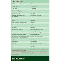 Arabisch Vol.1 (Basics) als MP3 Download